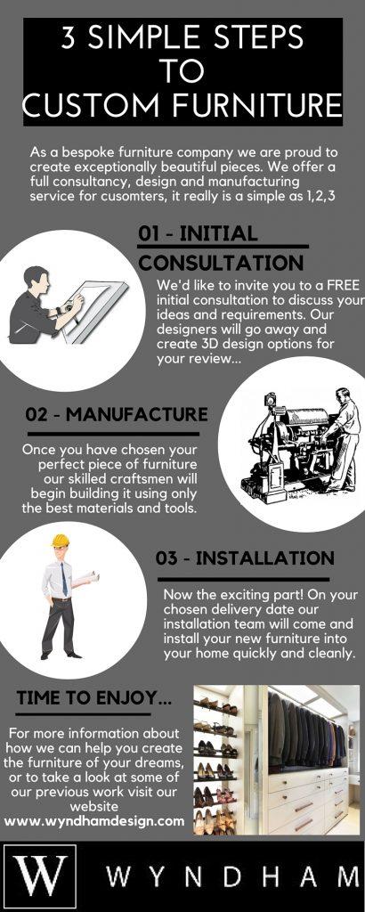 3 steps to custom furniture